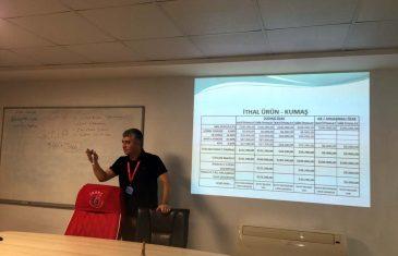 Dahilde İşleme İzin Belgesi (Şirket Eğitimlerimiz)